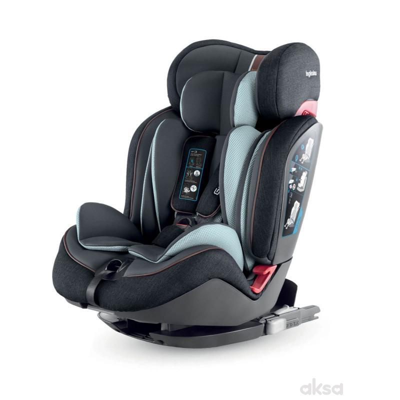 Inglesina a.s. Gemino i-Fix 1/2/3 9-36 kg Black