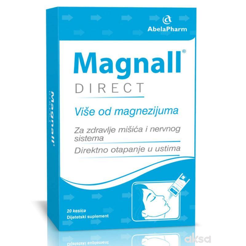 Abela Pharm Magnall direct
